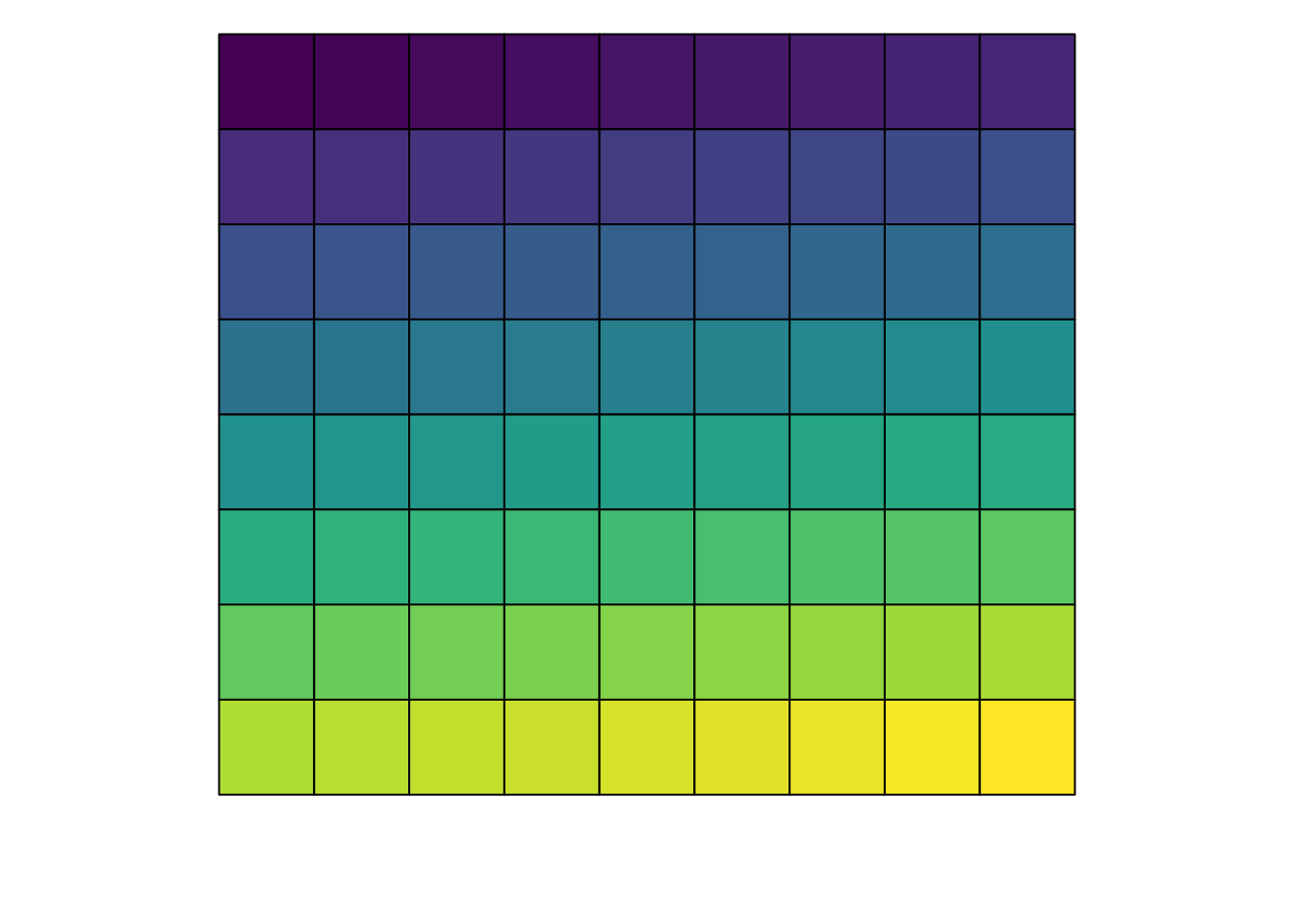 Color Palettes using Colormaps Node Module • Color Palettes from ...